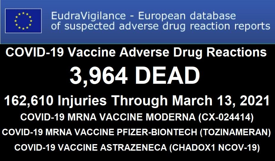 Total Media Blackout: Nearly 4,000 Dead In Europe & More Than 162,000 Injuries Following Experimental COVID-19 Injections